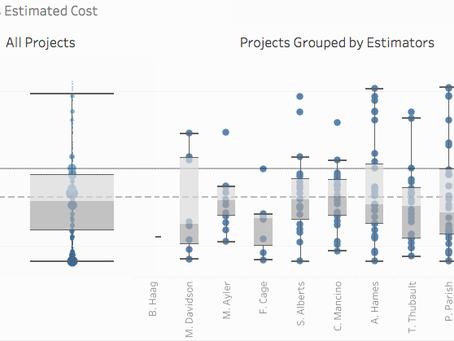 Construction Estimates Analysis