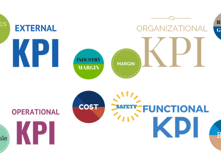 What KPIs Should a Construction Firm Monitor?