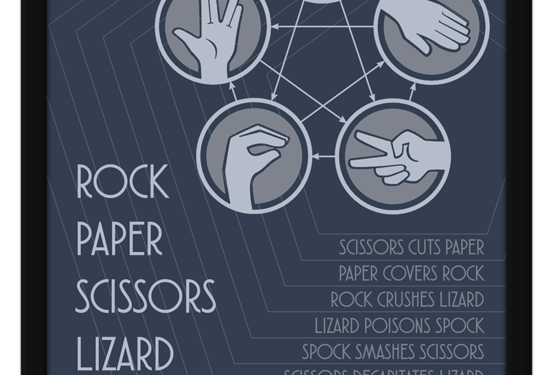 Pôster - TBBT: Rock paper scissors lizard spock