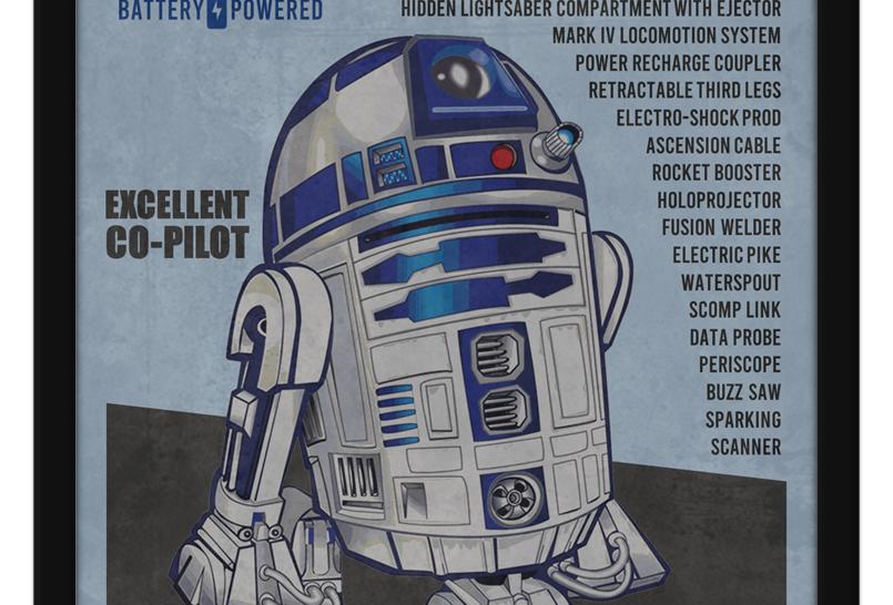 Pôster - Star Wars: R2D2