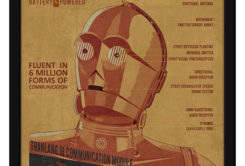 Pôster - Star Wars: C3PO