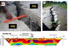 Earthquake liquefaction during 2009 Karonga earthquake