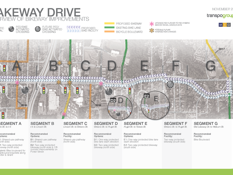 Lakeway Drive Bicycle Study