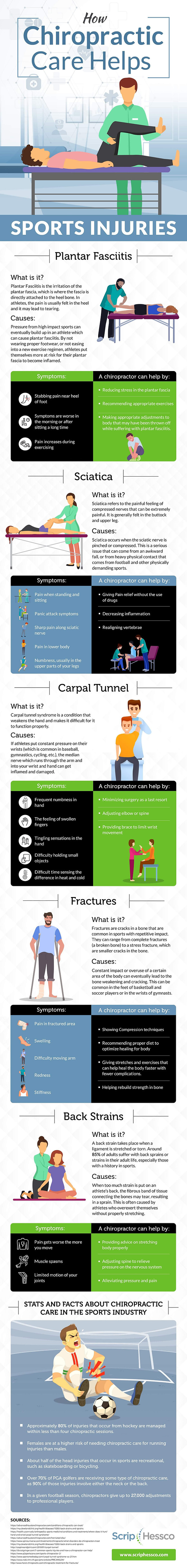 How_Chiropractic_Care_Helps_Sports_Injur