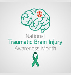 Change Your Mind: Brain Injury Awareness Month