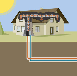 What Are The Most Efficient Home Heating Options
