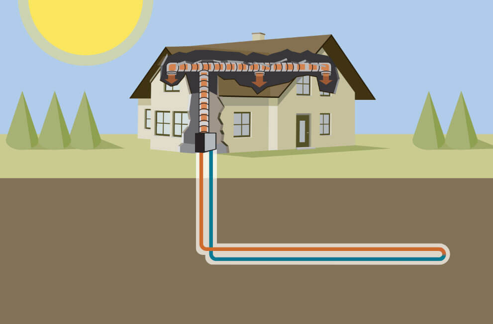 Installing Geothermal Heating Systems in Bethlehem PA