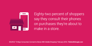 Think With Google Mobile Shopping Facts