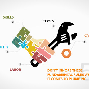 5 Fundamental Rules You Can't Afford to Ignore When It Comes To Plumbing in Bethlehem, PA