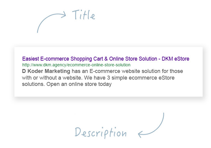 How to improve your product title and description