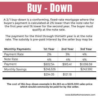 buy-down-160.jpg
