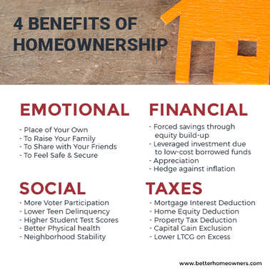benefits-of-homeowner-062.jpg
