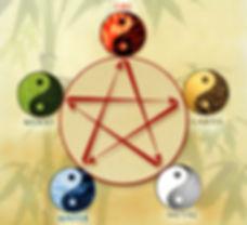 Five Element Healing