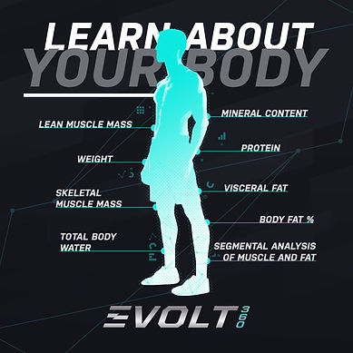 Learn-About-Your-Body_1-1024x1024.jpg