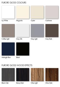 Colours Of Furore