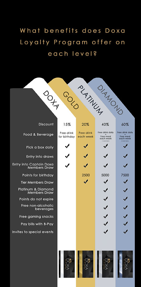 Flyer Doxa Rewards Inside-2.jpg