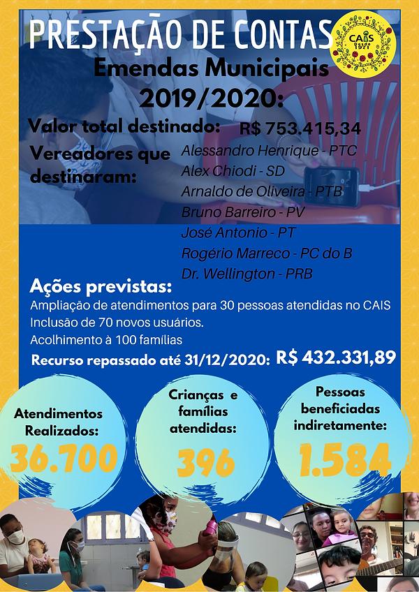 Prestação de contas 2021.png