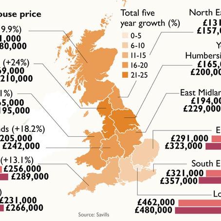 英國樓價平均約二百萬?