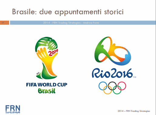 """SIAT hosts Andrea Forni on """"FIFA 2014 - How to invest in the World Cup"""" - storytelling and"""
