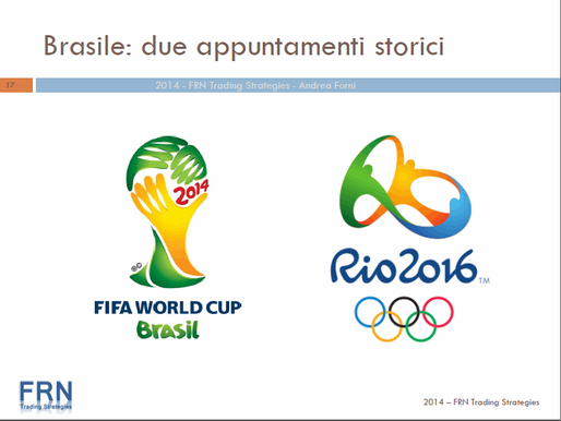 "SIAT hosts Andrea Forni on ""FIFA 2014 - How to invest in the World Cup"" - storytelling and"