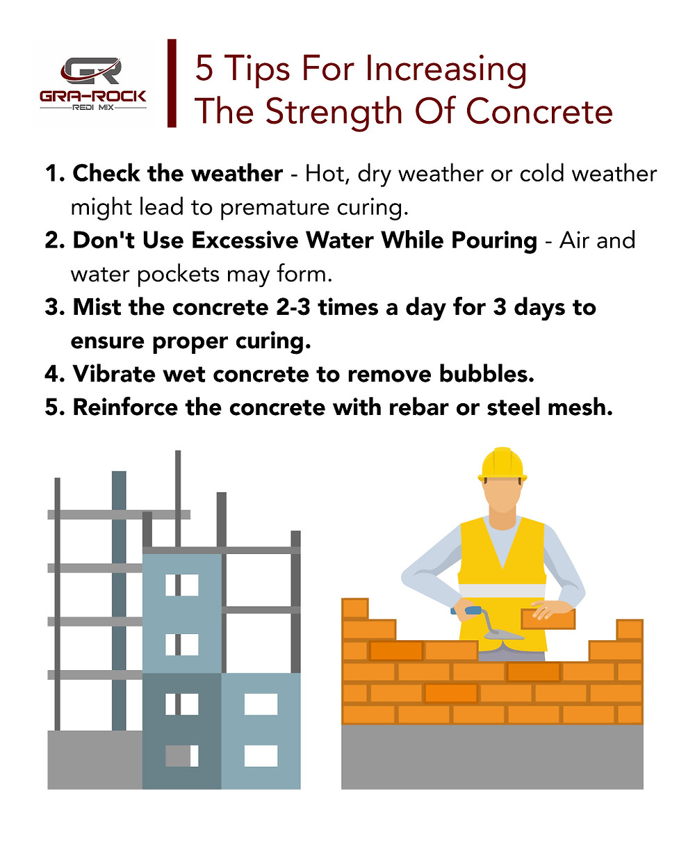 tips for increasing the strength of concrete