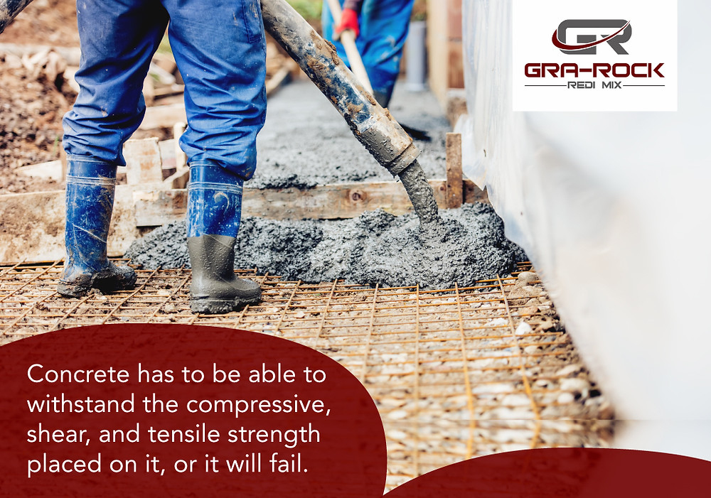 concrete has to withstand different forces