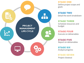 Project_Management_Lifecycle_Update_Imag
