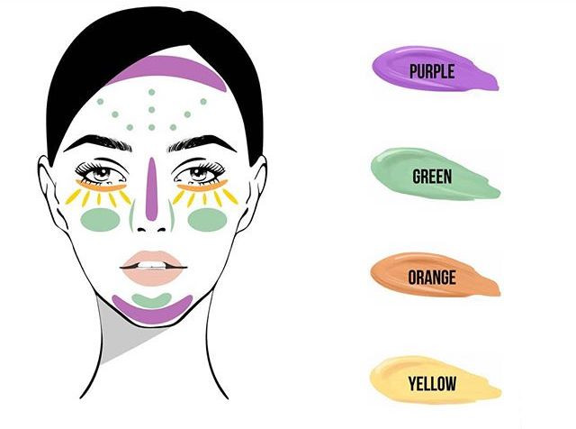 Color Correcting Concealer Corrector Makeup Blog Primary Secondary Tertiary Purple Green Orange Yellow