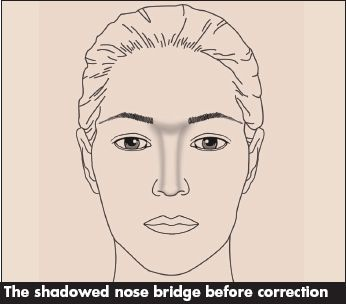 Shadowed Nose Bridge Contouring Makeup Blog
