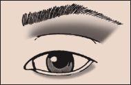 Recessed Eye Eyeshadow 101 Makeup Blog
