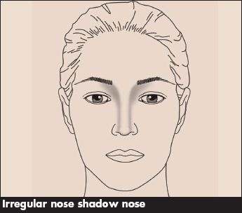 Irregular Nose Shadow Contouring Makeup Blog