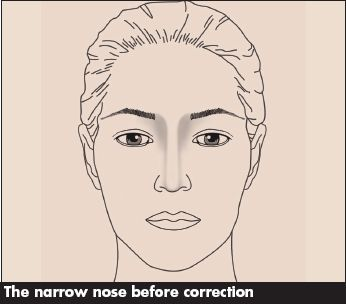 Narrow Nose Contouring Makeup Blog
