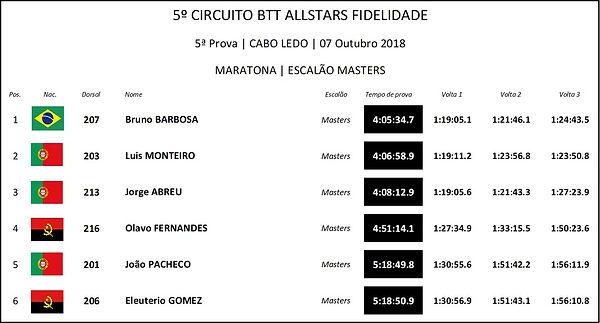 Maratona Masters.jpg