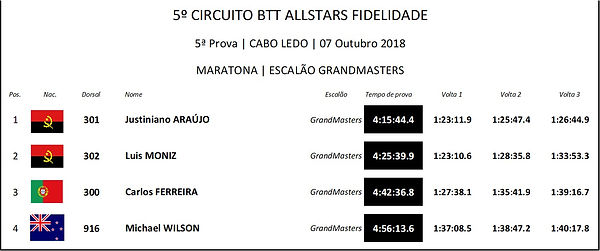 Maratona Grandmasters.jpg