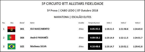 Maratona Elites.jpg