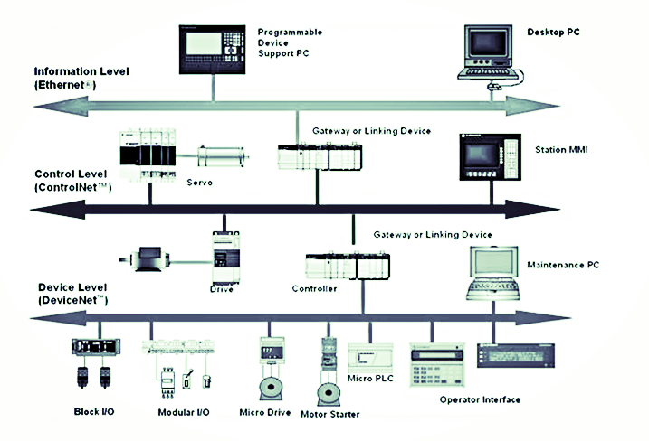 Arquitectura integrada.png