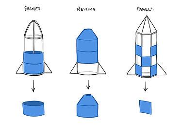 Rocket_Styles_2.jpg