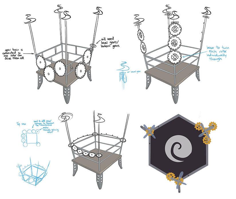 gear_concepts.jpg