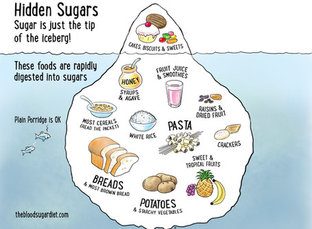 Which products contain hidden sugar and how it can be replaced?