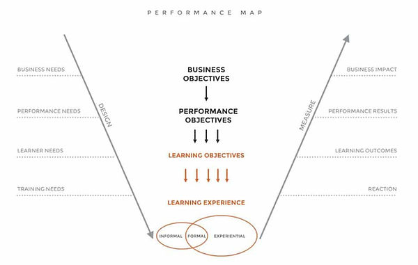 Performance-Map.jpg