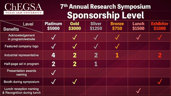 2020 symposium sponsorship level.png