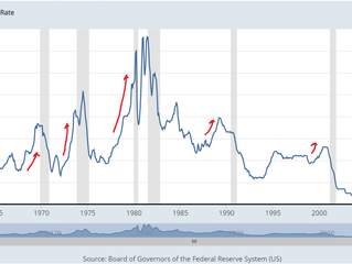 The Fed and the Yield Curve - Recession Ahead?