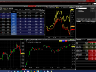 Opening and Closing Option Trades in TWS | TWS Tutorial