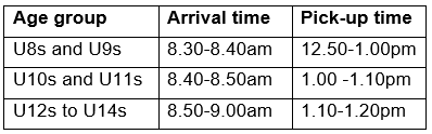 arrival times.PNG