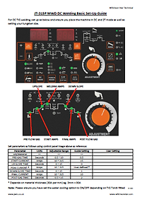 315PMWD DC Setup Guide Cover.png