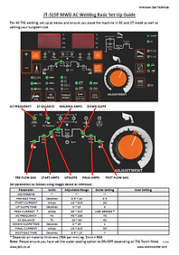 315PMWD AC Setup Guide Cover.png