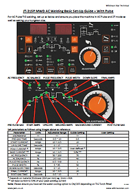 315PMWD AC Pulse Setup Guide Cover.png