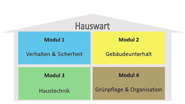 Modul 1 - 4.jpg