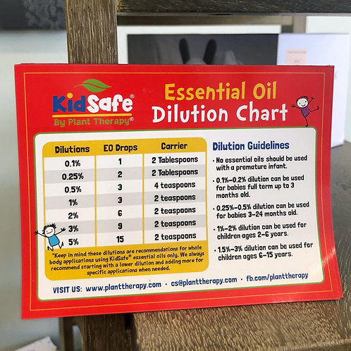 Essential Oil Dilution Chart - Kid Safe