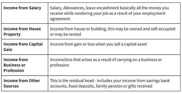 source of income.jpg